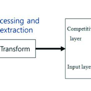 Autonomous car research paper pdf
